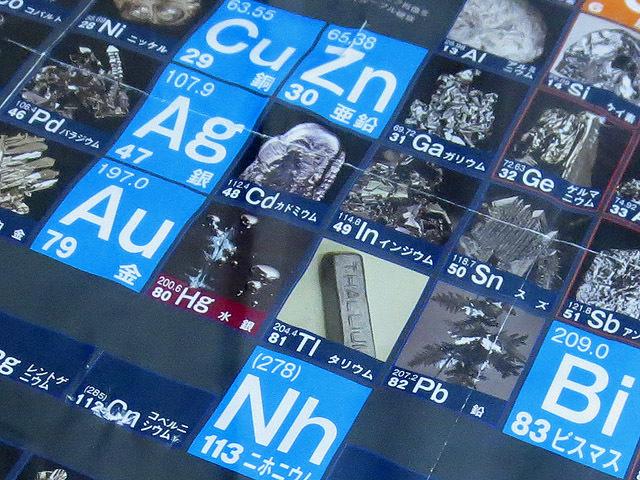 SCIENCE_TECHNI_COLOUR_Periodic_Table_20.jpg