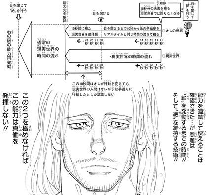 ツェリードニヒの念能力解説
