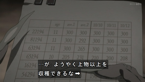 neverland-anime01-190111108.jpg