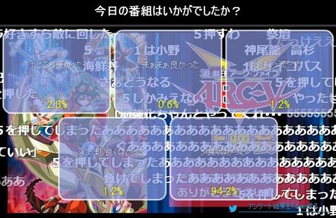 遊戯王アークファイブ最終回 ニコ生アンケート結果
