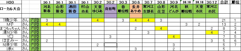 キャプチャ111
