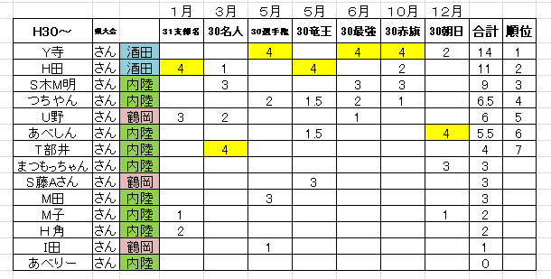 20190304135551be3.png
