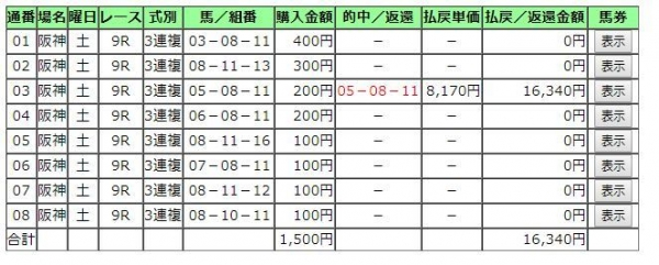 2019.06.15阪神9R的中