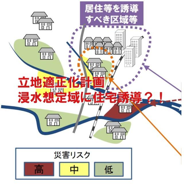 20180917立地適正化計画-浸水想定域に住宅誘導?!