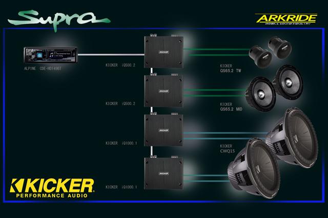 supra2 SYSTEM -17統合 640