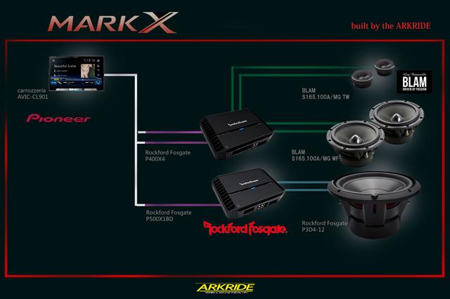 K MKX SYSTEM -1901 統合 640