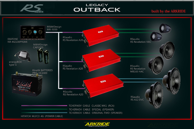 OUTBACK SYSTEM 2017 640