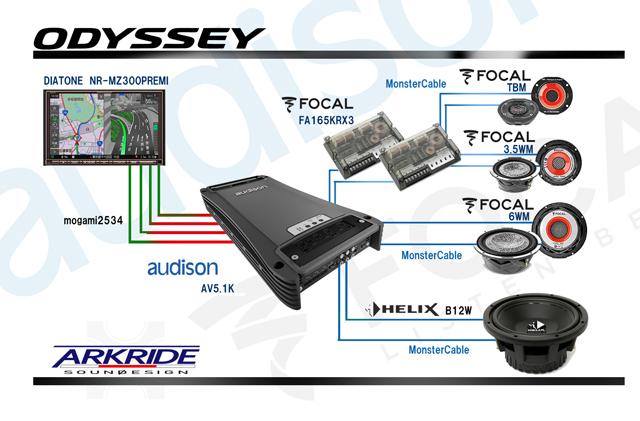 Odyssey システムチャート 201812統合640
