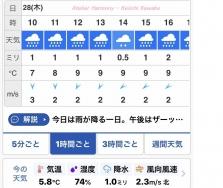 1 雨模様 2