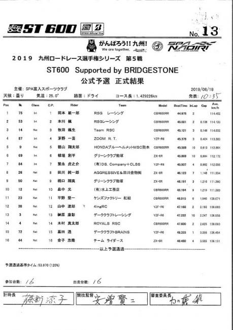 2019九州RR rd5 SPA ST600予選
