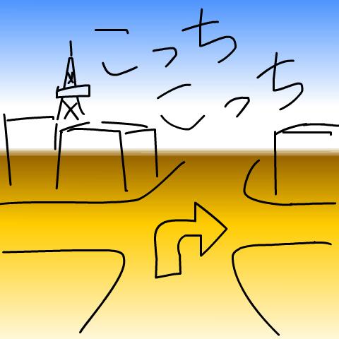 編集日記カーナビ