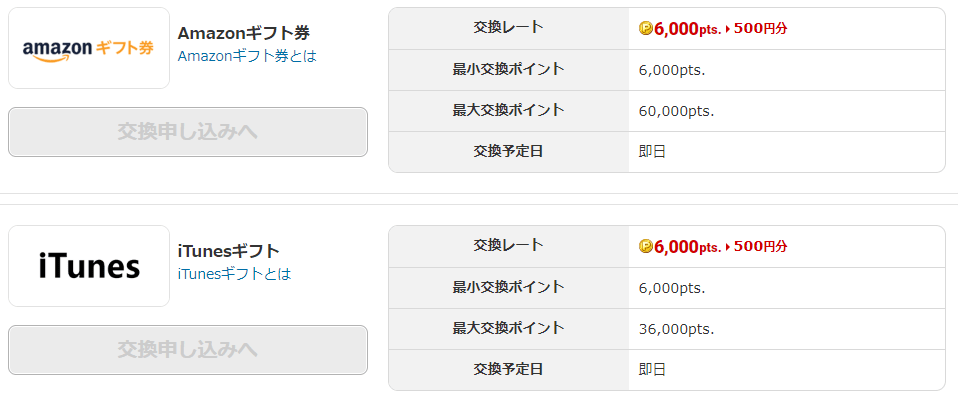 ECナビ交換先Amazonギフト券iTunesギフト