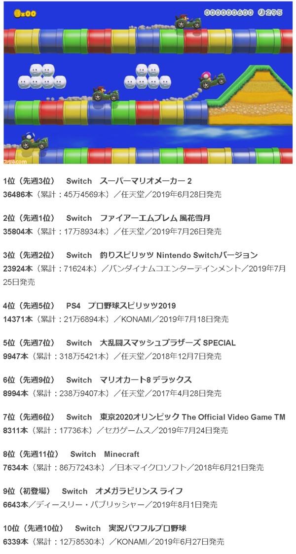 『ファイアーエムブレム 風花雪月』 国内売り上げ2週目驚愕の3.5万wwwwwwwwwwwwwwww