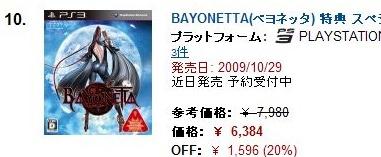 PS3版大幅劣化!?『BAYONETTA(ベヨネッタ) 』