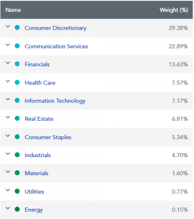 CXSE-sector-20190503.png