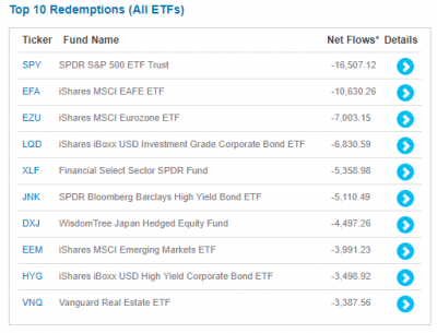 ETF-redemptions2018-20190112.png