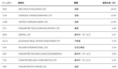 EWS-top10-20190503.png