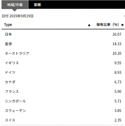 IFGL-country-20190921.png