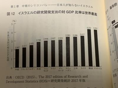 Israel-RDS-GDP-20190117.jpg