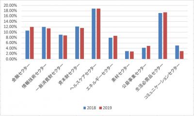 US-ETF-portfolio-20190803.png