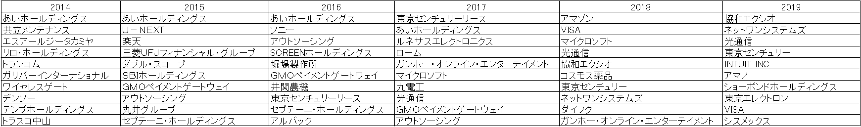 hifumi-suii-20191002.png