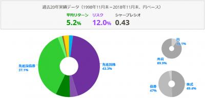 portfolio-20190101.png