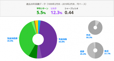 portfolio-20190402.png