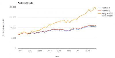 portfolio-growth-20181118.png