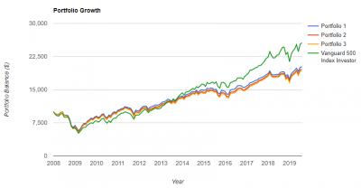 portfolio-growths-20190804.png