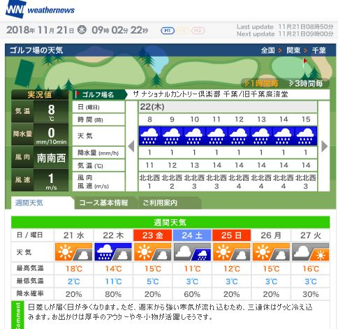 ザナショナルCC千葉天気