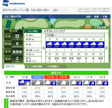 かずさ天気W