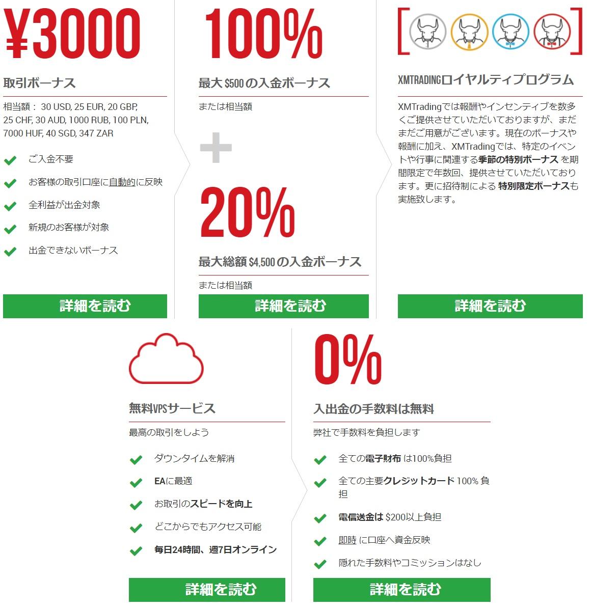 xm証券の100%ボーナスキャンペーン最新.jpg