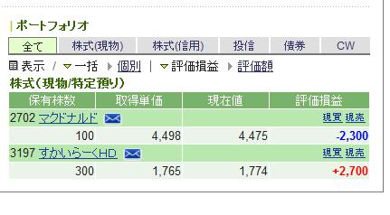 12gatsu_kenri_kakutei_sbi.png