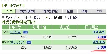 3gatsu_kenrikakutei_toyota_orix2019.jpg