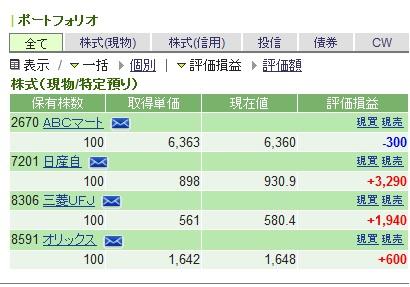 abcmart_kabu_haito.jpg