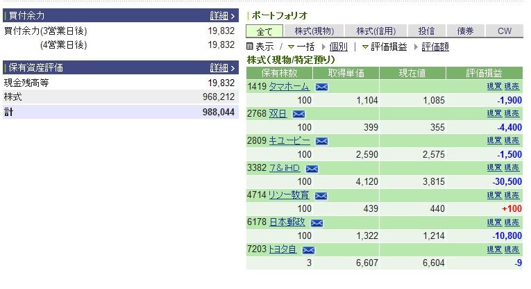 kabu_5gatsu_haito0528_.jpg