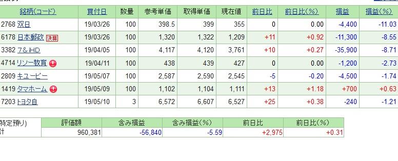 kabu_5gatsu_haito_hoyu_.jpg