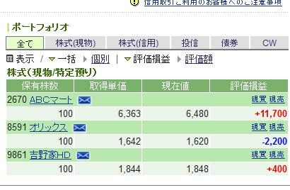 kabu_haito_2gatsu_meigara.jpg