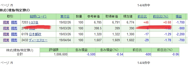 toyota_kabuka_0404.jpg