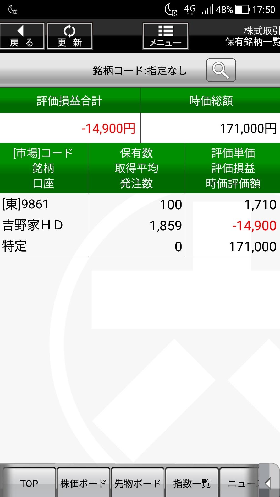yoshinoya_kabuka_geraku.jpg