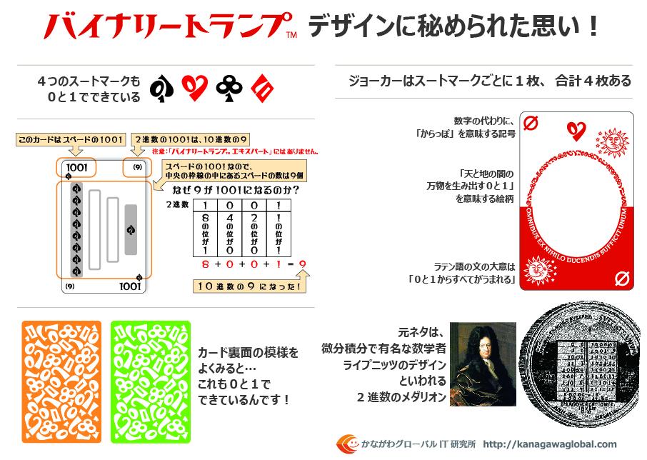 2019_ガクタメ_コンピューターサイエンスゆうえんち_ (3)