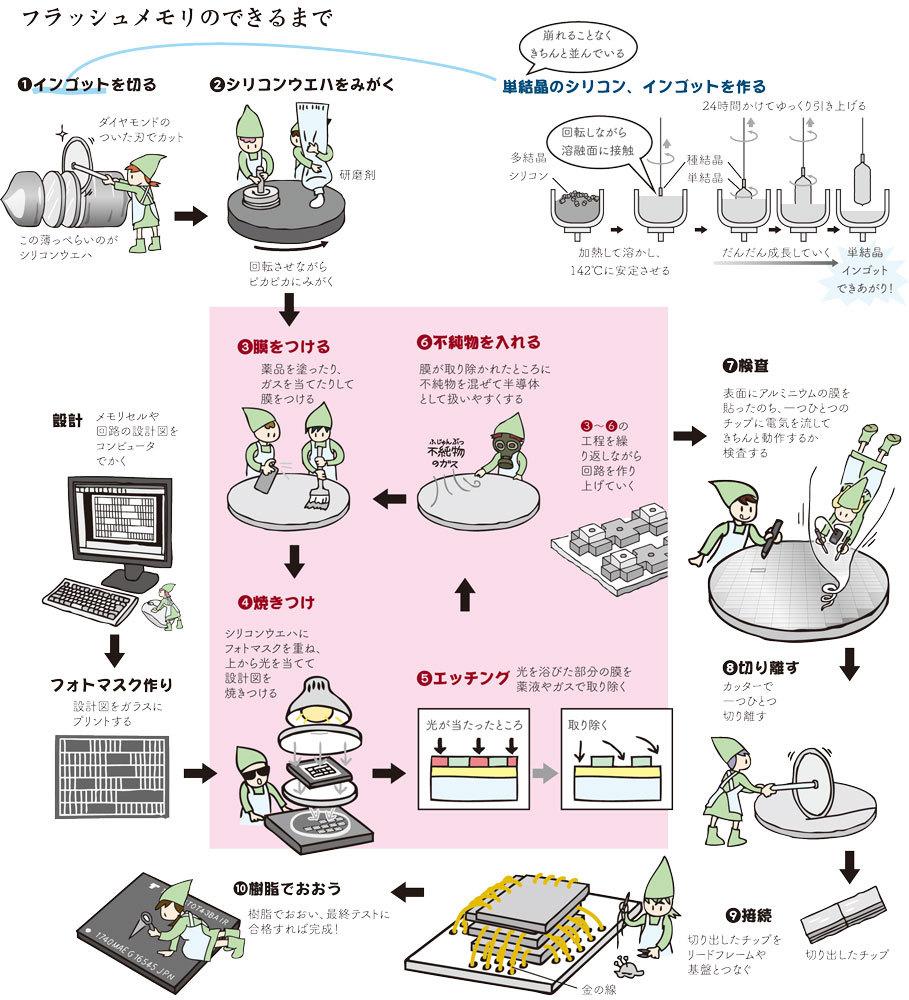 2019_ガクタメ_DIY女子高生漫画ホームセンターてんこ
