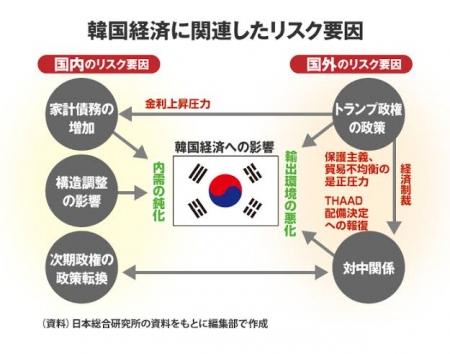 日本に依存してないなら関係を絶っても問題ないよね? 〜 【日韓】 韓国に対する日本の6つの誤解~国力と国際構造の変化に合う両国関係の新しい均衡点を探せ