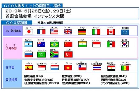 g20_gaiyou.jpg