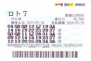 ロト7 第316回赤