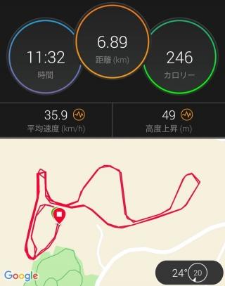 20190518木島平2daysデータ1