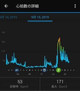 心拍数の詳細20190915