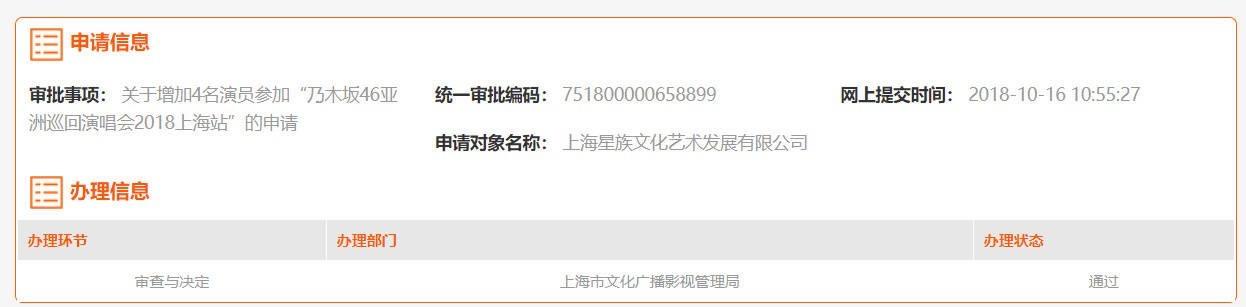乃木坂46上海公演に出演メンバー4名追加らしい
