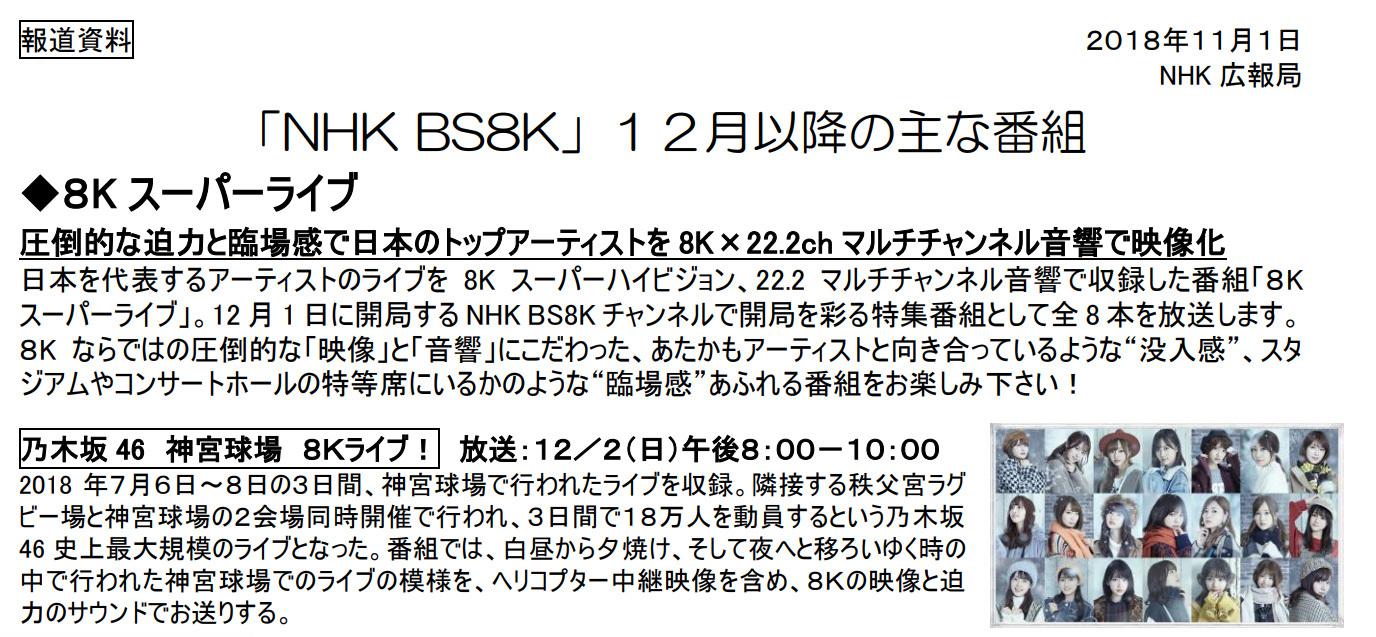 乃木坂46 6th YEAR BIRTHDAY LIVE 神宮球場」がNHK BS8Kで12/2