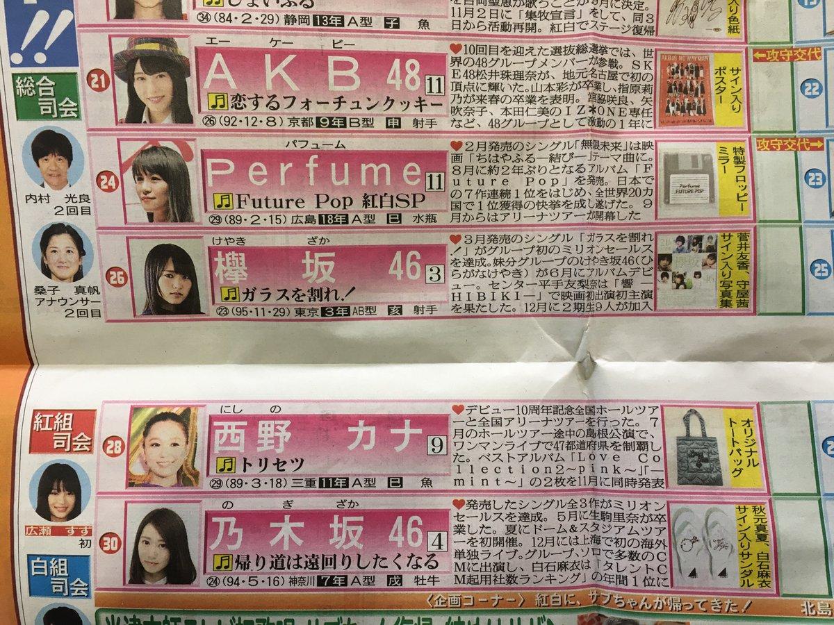 大みそかの日刊スポーツで乃木坂46白石麻衣、秋元真夏のサイン入りサンダルプレゼント